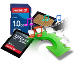 recover SanDisk SD card data